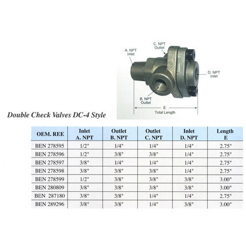 Specifications of Double Check Valves DC-4 Style